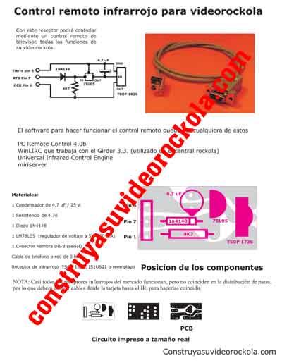 Construya su videorockola com descargar pdf del control for Historia del mueble pdf
