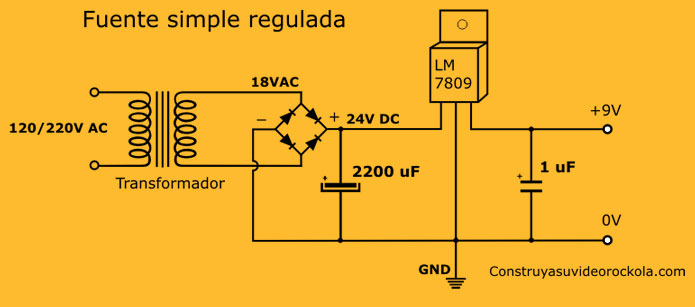 diagrama electrico