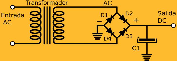 convertir d corriente alterna a corriente continua
